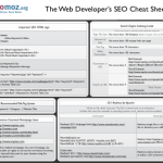 Web Developer's SEO Cheat Sheet PDF